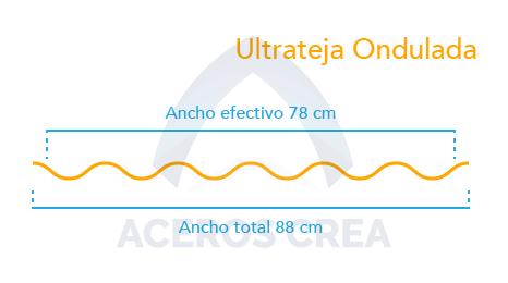 Estructura de la lámina Ultrateja Ondulada