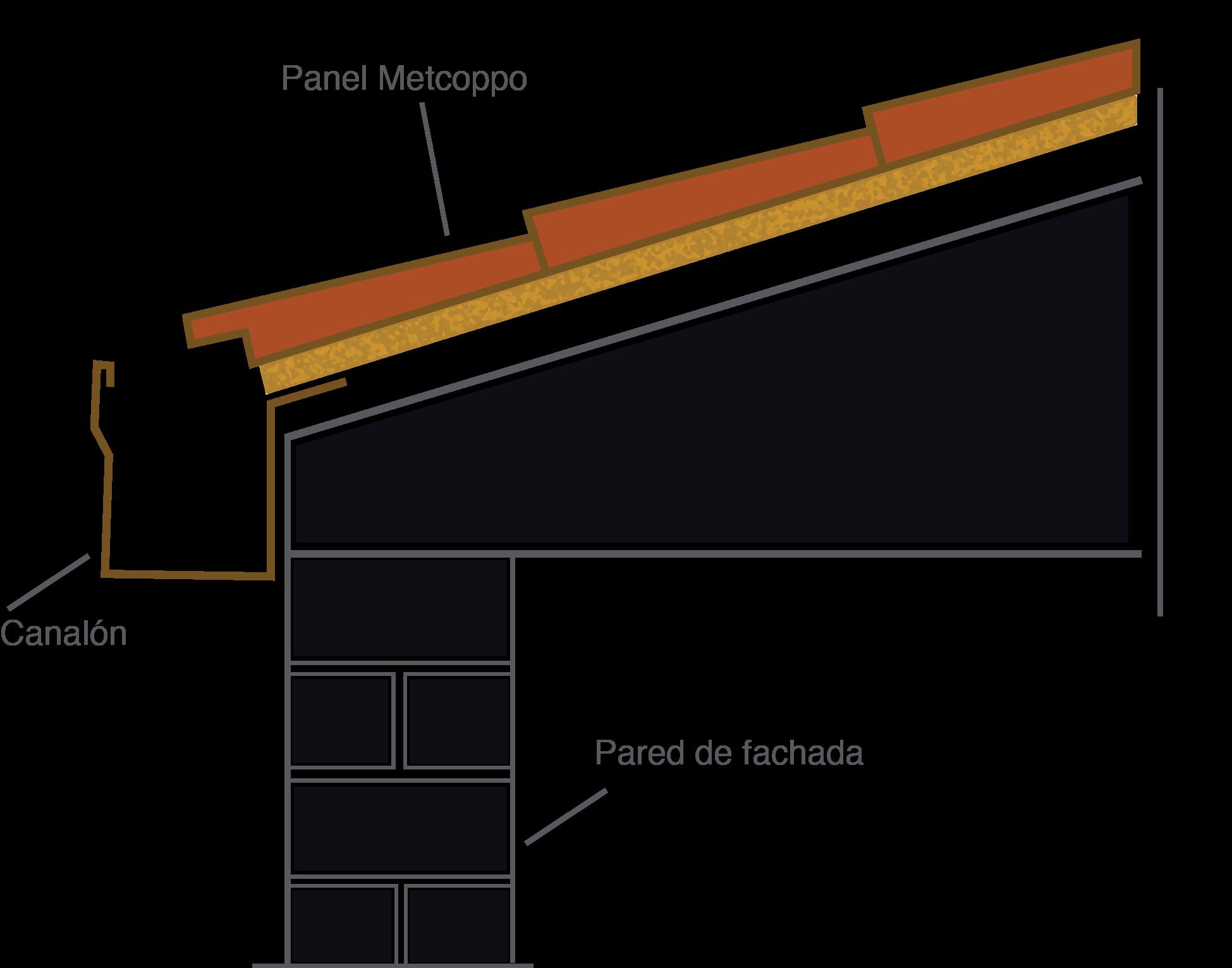 Aplicación de canalón en Metcoppo