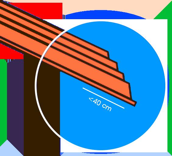 Cómo instalar Lámina Tipo Teja