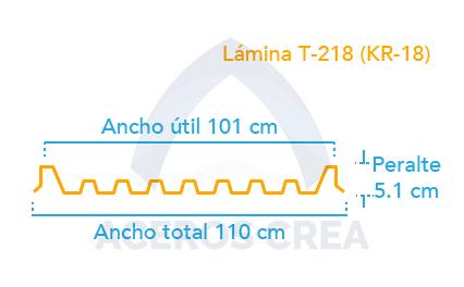 Estructura del acanalado T-218