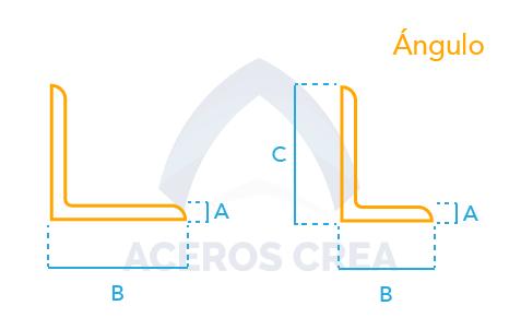 Estructura del Ángulo de acero
