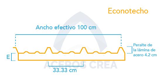 Estructura del Econotecho
