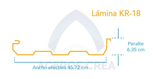 Esquema Lámina KR18