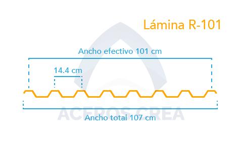 Estructura lámina R-101