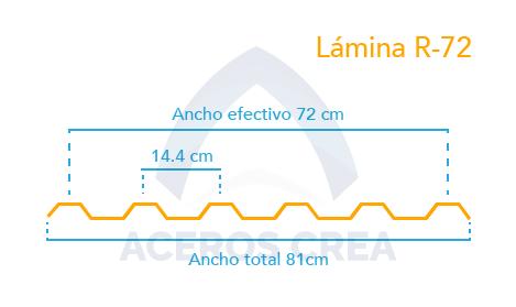 Estructura de Lámina R72