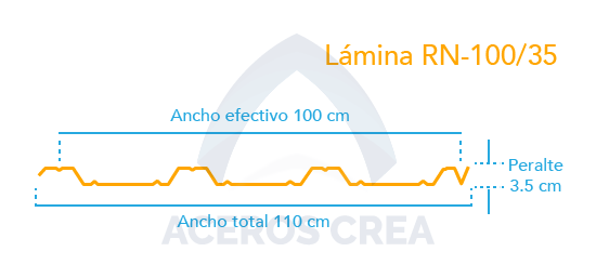 Estructura lámina RN-100/35