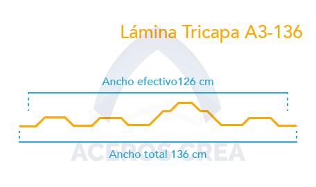 Estructura de la lámina Tricapa