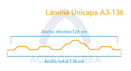Estructura de la lámina Unicapa