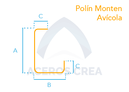 Estructura del Monten Avícola