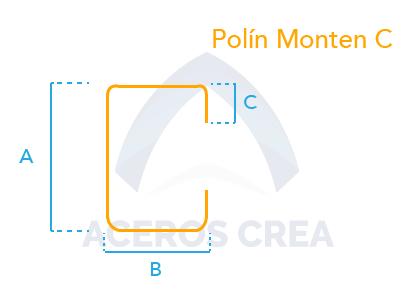 Estructura del Monten C