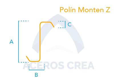 Estructura del Monten Z