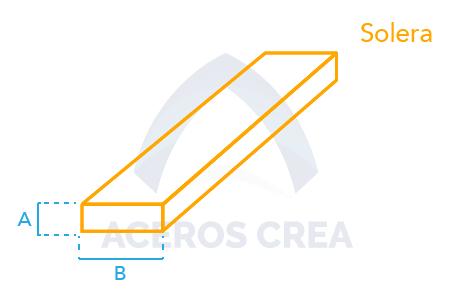 Estructura Solera